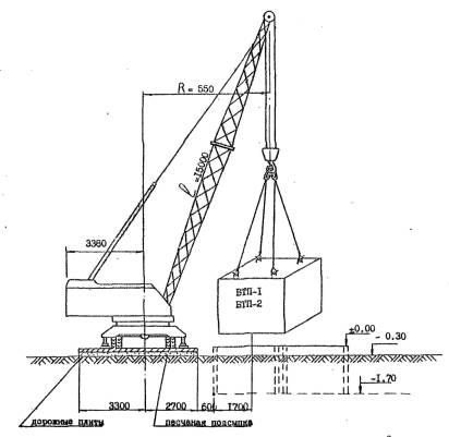 Спецификация блоков для ТП
