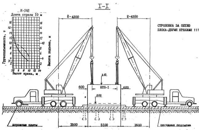 Блок БТП-1.