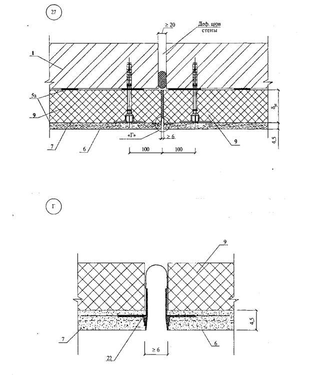 7 Устройство деформационного шва здания.