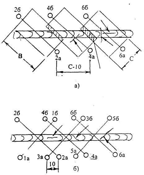 Схема последовательной