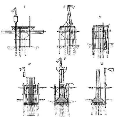 Схема сооружения опоры при