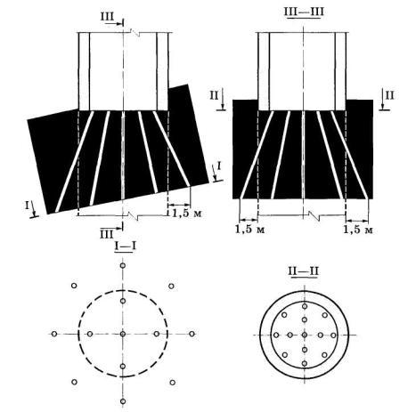 Схема расположения дренажных
