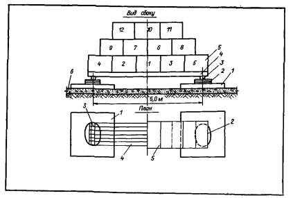 Рис. 10. Схема стенда для