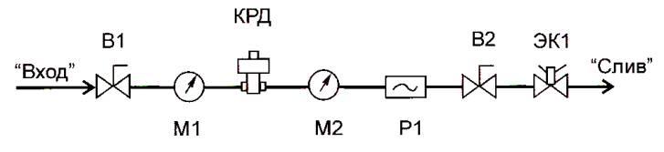 Рис. 1 Схема испытаний