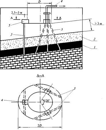 Схема дегазации газоносного