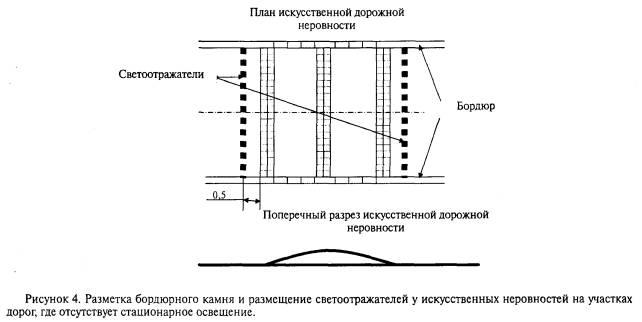 в городе Москве бордюрные