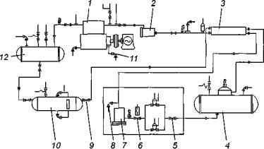 Кожухотрубный испаритель ONDA HPE 400 Минеральные Воды Кожухотрубный испаритель Alfa Laval PCD417-2 Хасавюрт