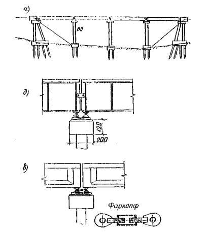 Объединение элементов моста в