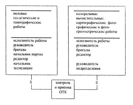 инструкция по метрологическому обеспечению в подразделениях предприятия - фото 10