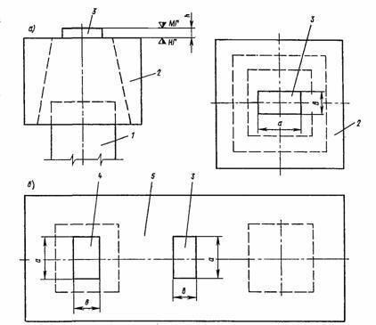 Схема расположения маяков под