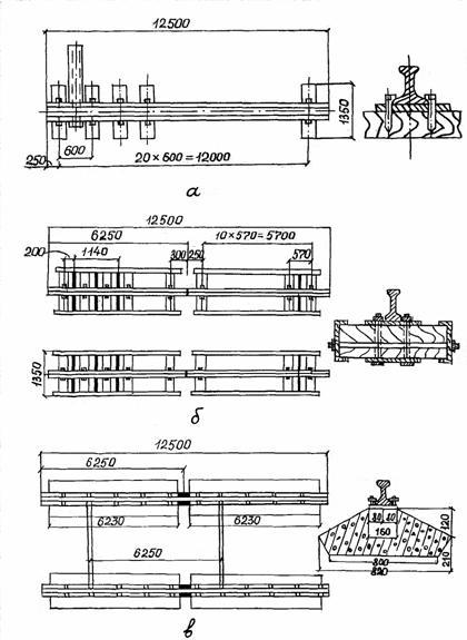 Железобетонные подкрановые пути завод производитель жби