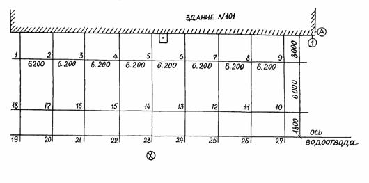 Схема нивелирования полотна (в