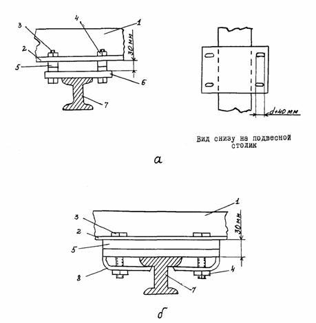 Металлические опорные плиты для подвесных путей чертеж