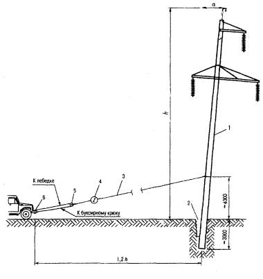 Схема выправки железобетонной