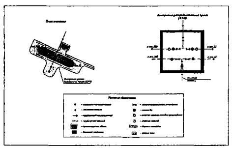 Рисунок 17.2 - Типовая схема