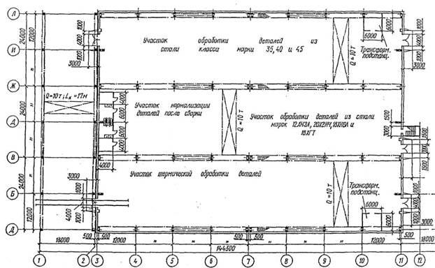 Пример планировки цеха