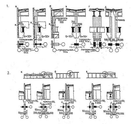 схемы производственного