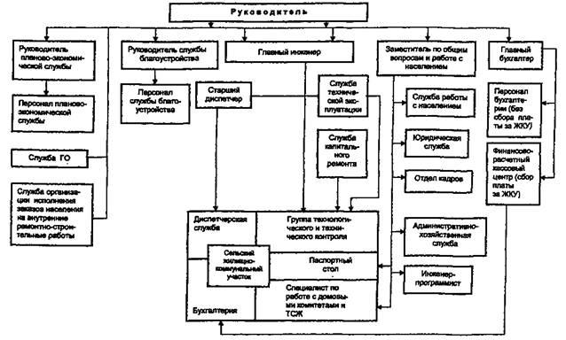 Рис. А.1 Принципиальная схема