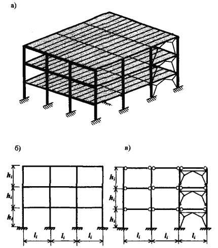Схема пространственного