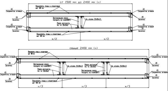Схема сборки композитных