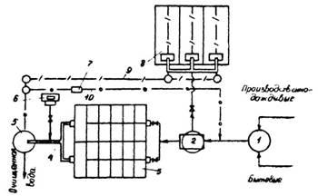 Схема установки зажигания двигателя ваз 2111
