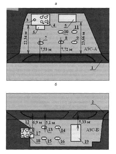 Схема расположения АЗС и