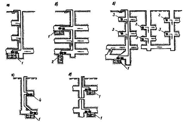 Схемы шахтного водоотлива