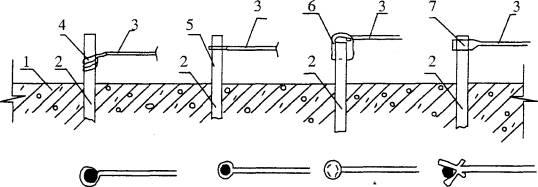 Электродный прогрев бетонной смеси следует производить до приобретения бетоном бетон купить в слуцке цены