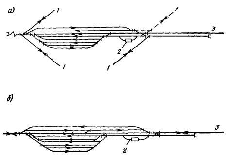 Схемы грузовых станций