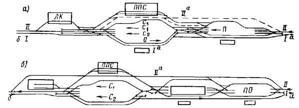 Схемы сортировочной станции