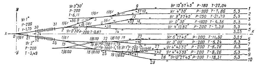 Рис. 44.  Схема симметричной горочной горловины сортировочного парка на 10 путей.