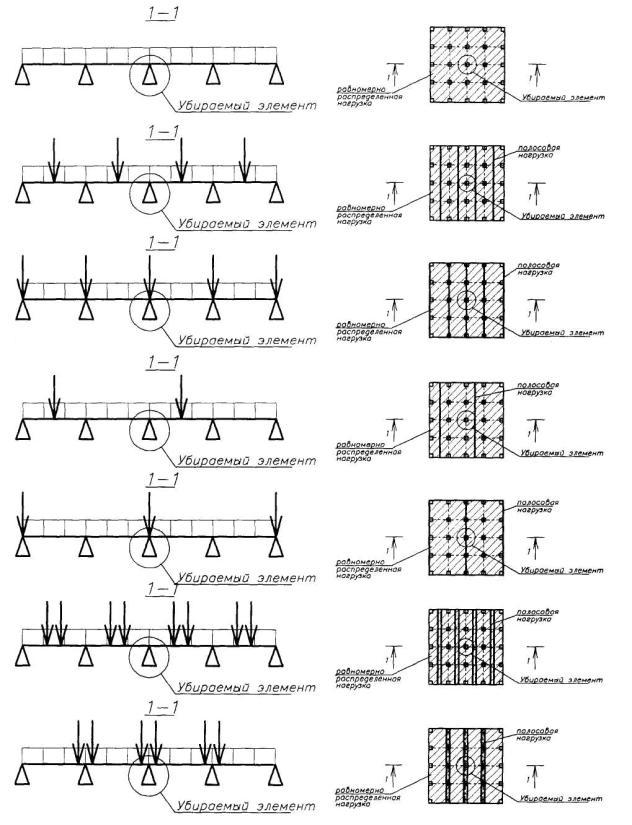 Рисунок 15 - Расчетные схемы