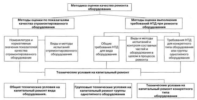 Рисунок 2 Структурная схема