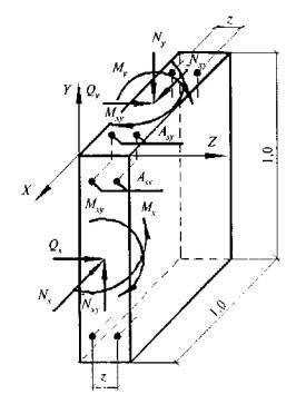 Операционный контроль качества строительно-монтажных