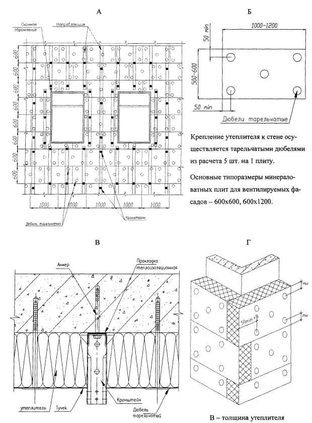 СТО 75298253-001-2006