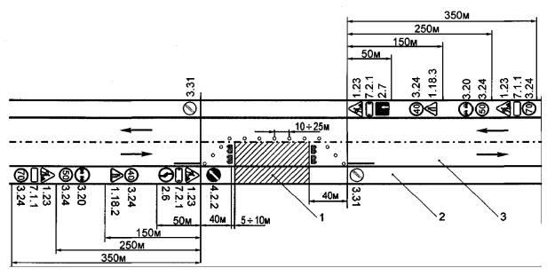 Рисунок 3 Организация ограждения места дорожных работ.  2.12). Схемы организации...  2.13). Применительно к основному...