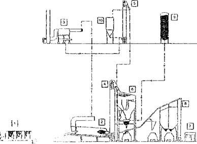 Должностные Инструкции Механика Асфальтобетонного Завода - фото 2