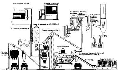 Должностные Инструкции Механика Асфальтобетонного Завода - фото 11