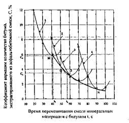 Должностные Инструкции Механика Асфальтобетонного Завода - фото 7