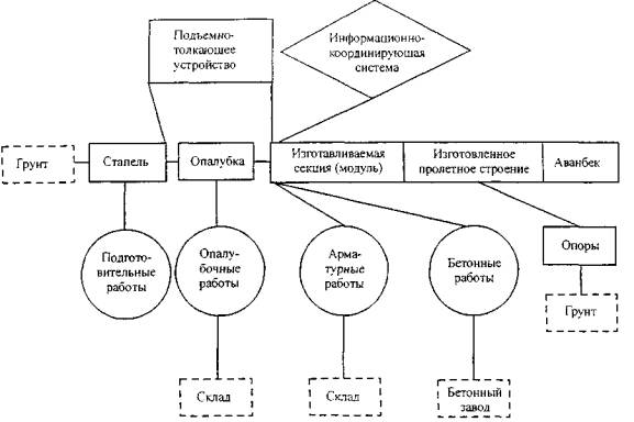 Морфологическая схема КТС «