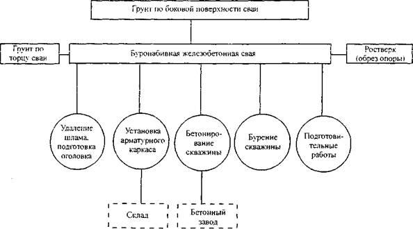 Морфологическая схема КТС