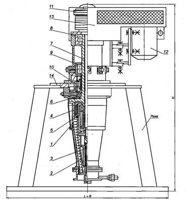 основные размеры центрифуг