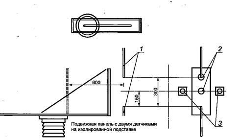 Рисунок 2 - Схема панели с