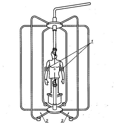 Рисунок 3 - Схема скольжения