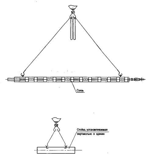 Рисунок 5 Схемы строповки