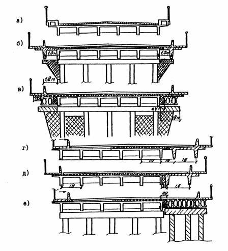 Схемы уширения на 1,5 - 2 м