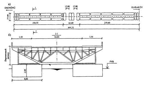 Схема наплавного моста Galata