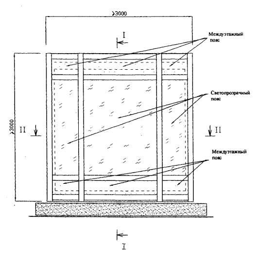Рисунок 1 a - Схема установки