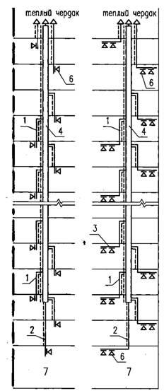 1 - воздушный затвор