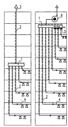 1 - горизонтальный коллектор с